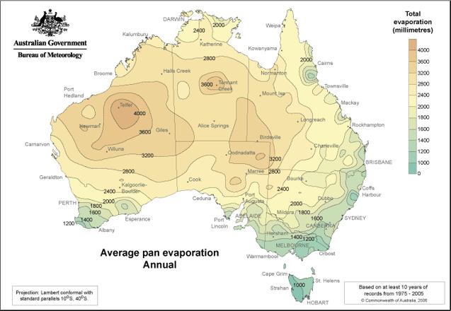 Australian Evaporation Graph